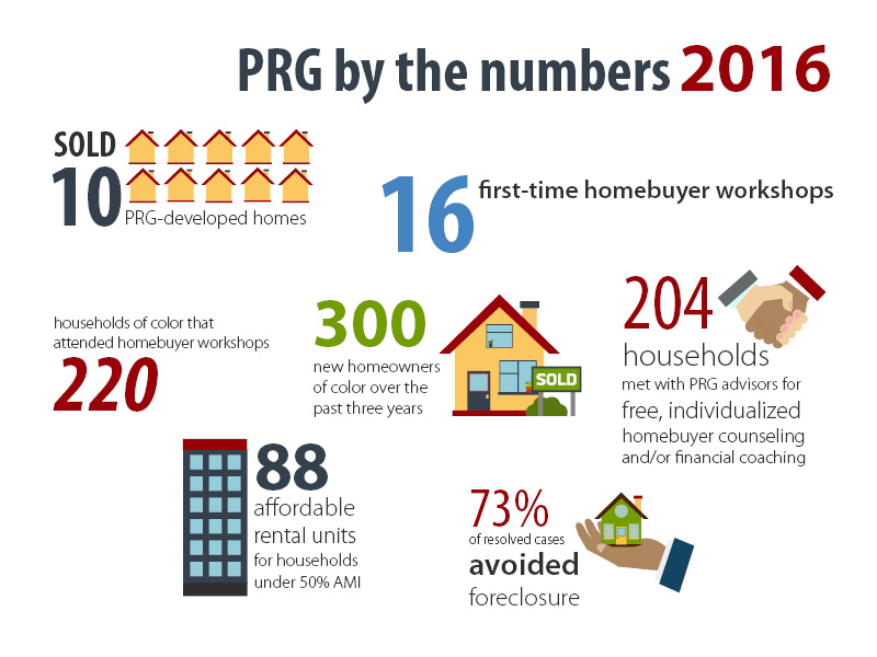 PRG by the numbers 2016
